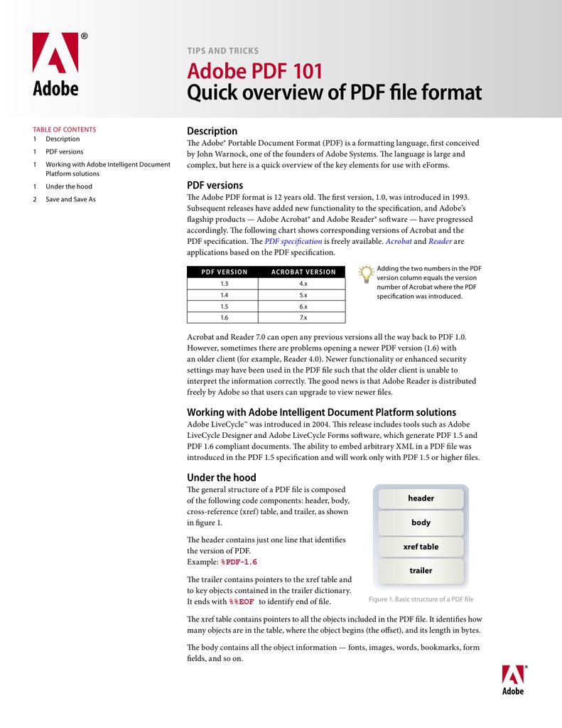 Adobe Pdf File Format