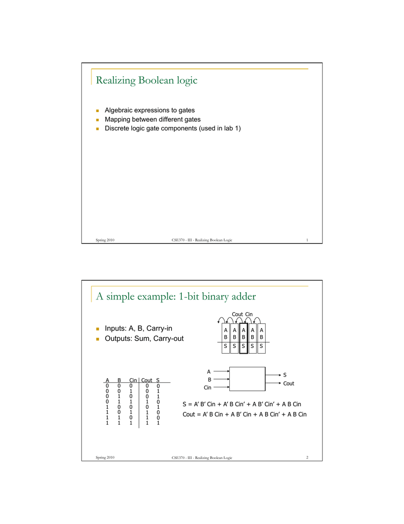 Realizing Boolean Logic A Simple Example 1 Gates Diagram Examples
