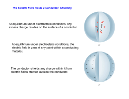 At equilibrium under electrostatic conditions, any excess charge