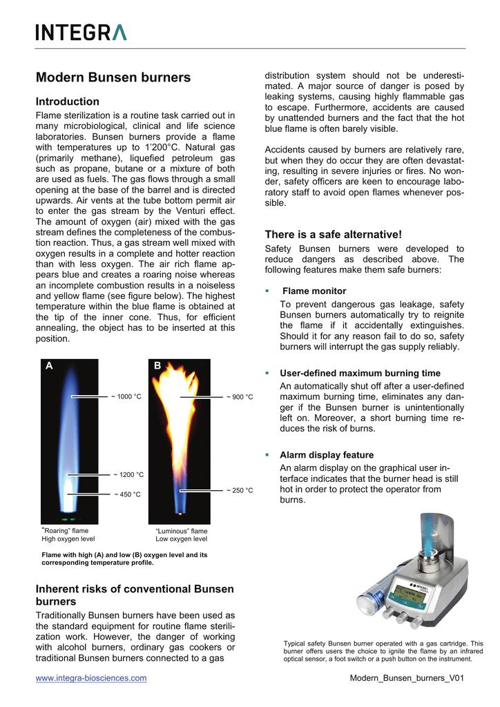 Modern Bunsen burners