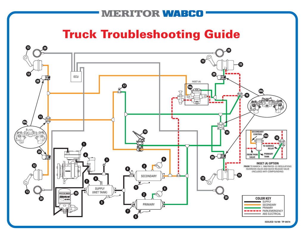 Wabco Valve Wiring Diagram - Wiring Diagram Third Level on