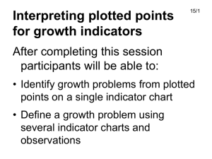 Interpreting plotted points for growth indicators