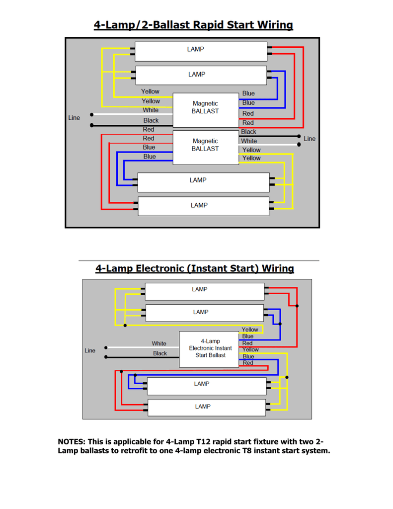 [CSDW_4250]   NOTES: This is applicable for 4-Lamp T12 rapid start fixture with two | T5 4 Lamp Ballast Wiring Diagram |  | Studylib