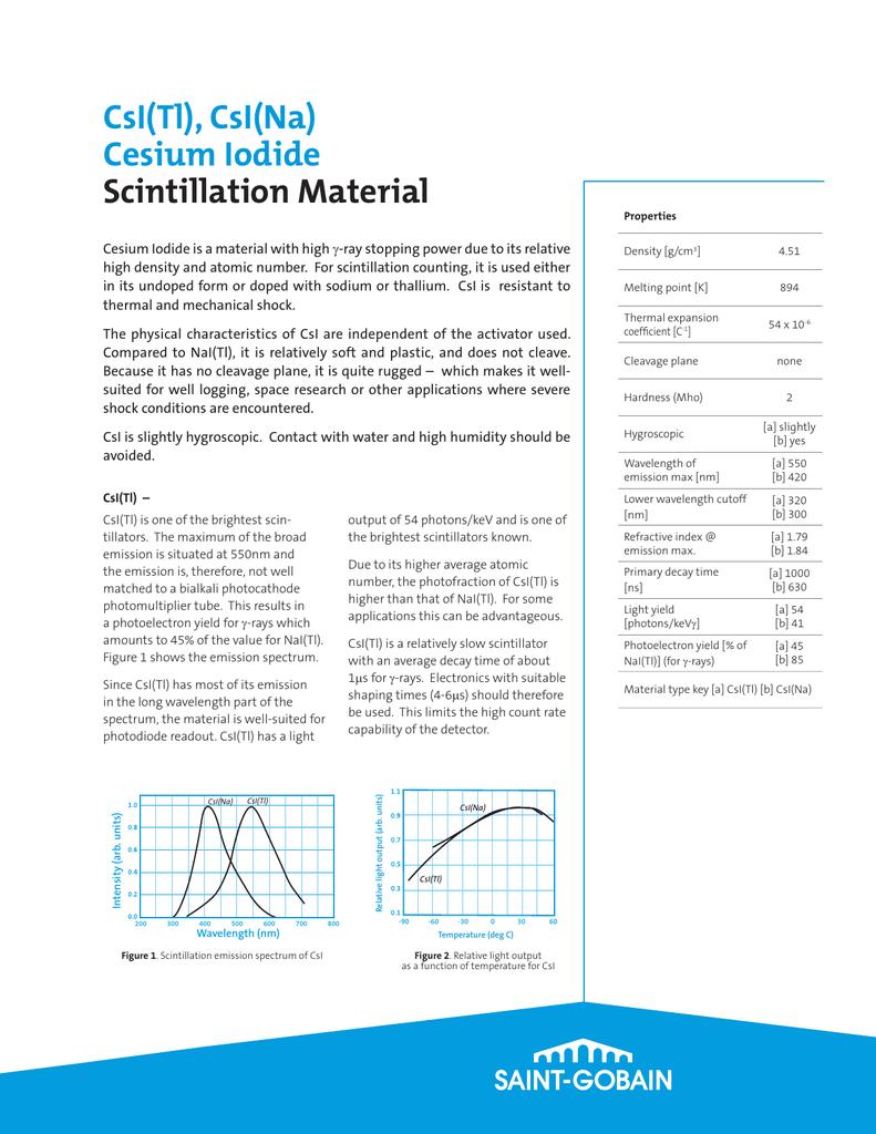 CsI(Tl), CsI(Na) Cesium Iodide Scintillation Material