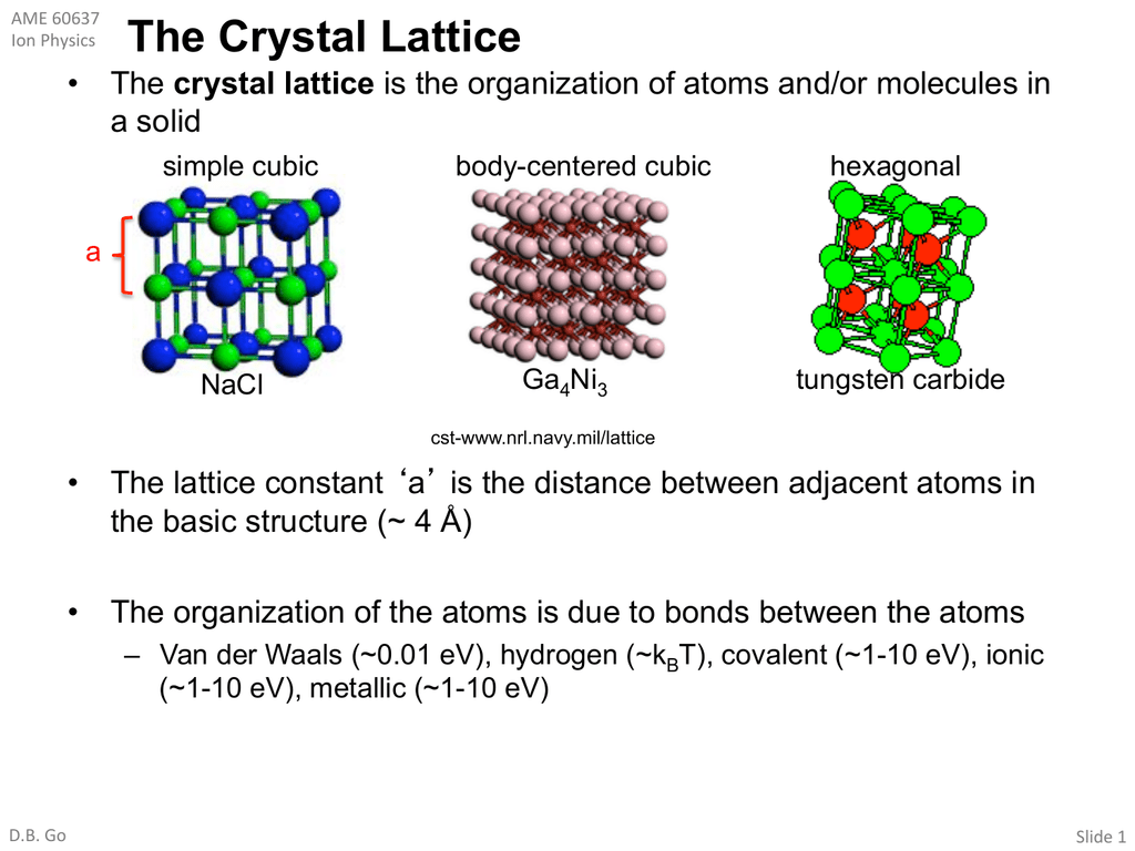 0,1-simple lattice