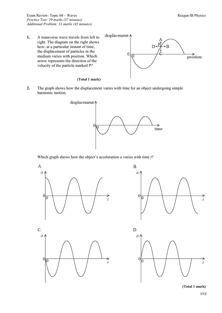1 A Transverse Wave Travels From Left To Right The Diagram On The