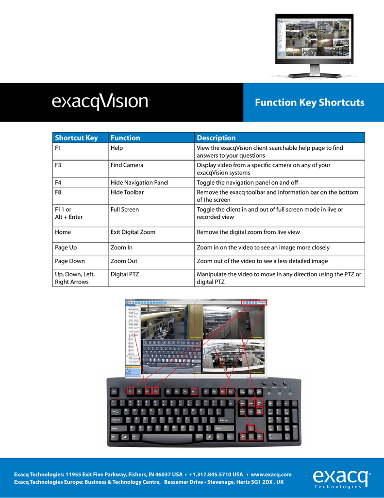 Function Key Shortcuts