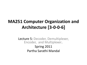 MA251 Computer Organization and Architecture [3-0-0-6]