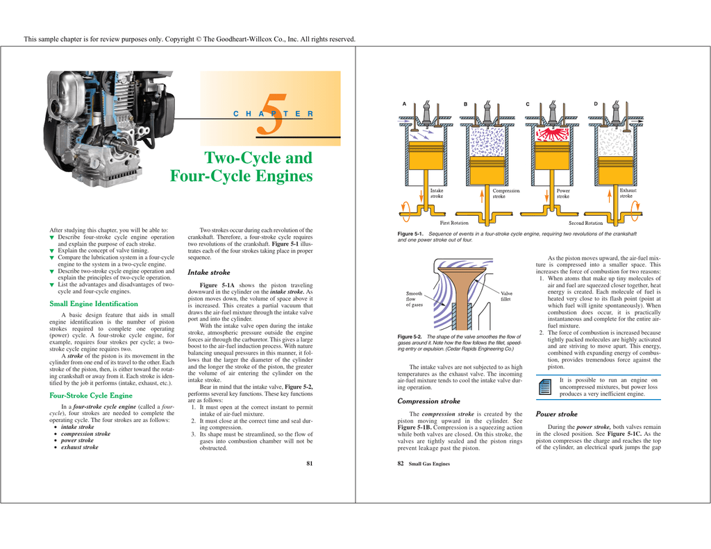 Two Cycle And Four Engines Goodheart Chainsaw Engine Exhaust Valve Diagram