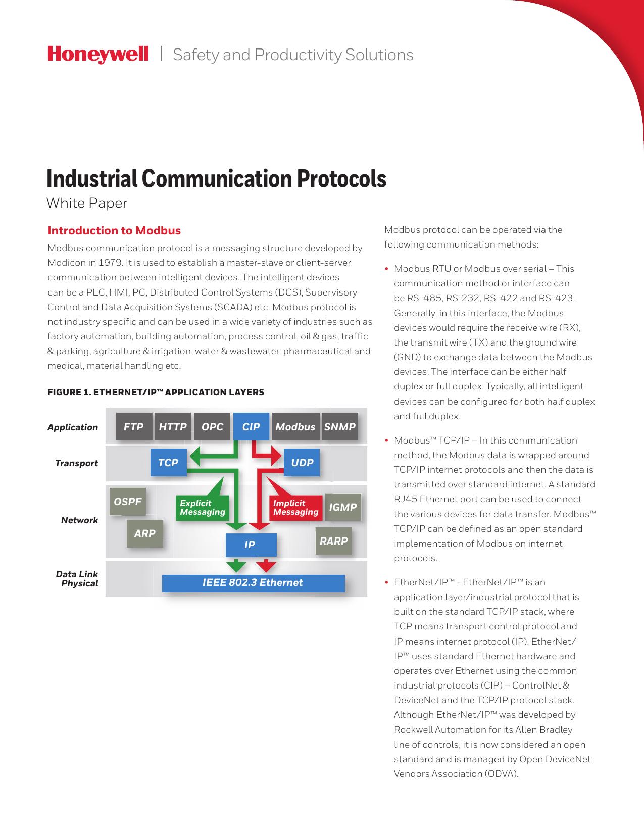 Industrial Communication Protocols
