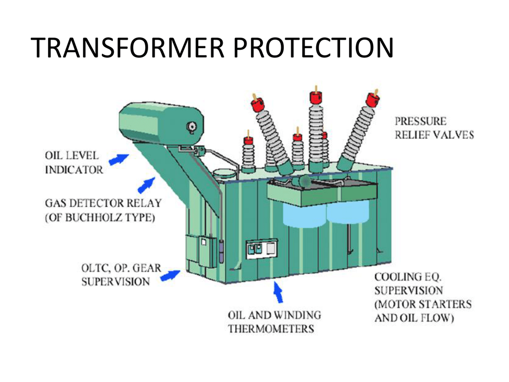 Presentation Transformer Protection