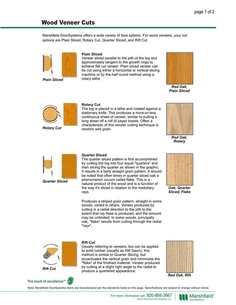 Face Options Wood Veneer Cuts