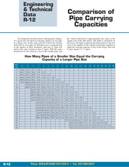 Comparison of Pipe Carrying Capacities