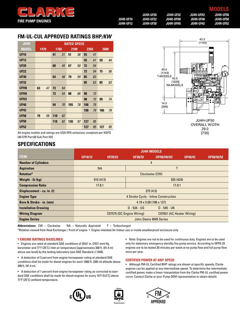 Models Fm Ul Cul Approved Ratings Bhp Kw Clark Starter Solenoid Wiring Diagram