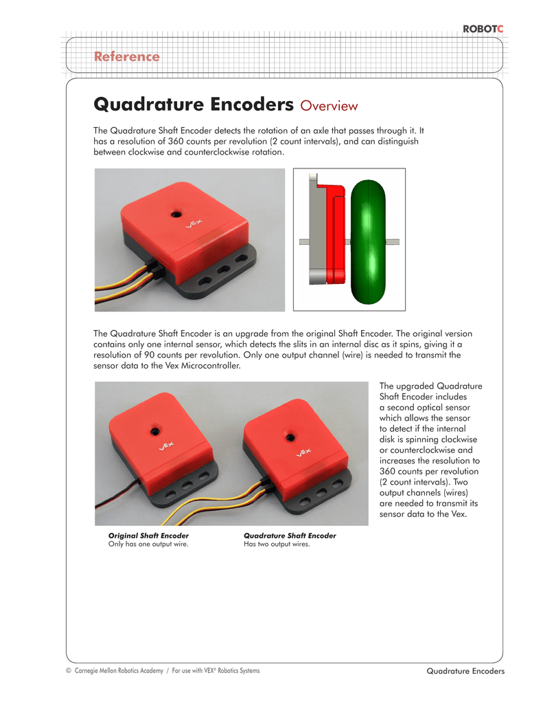 Quadrature Encoders Overview