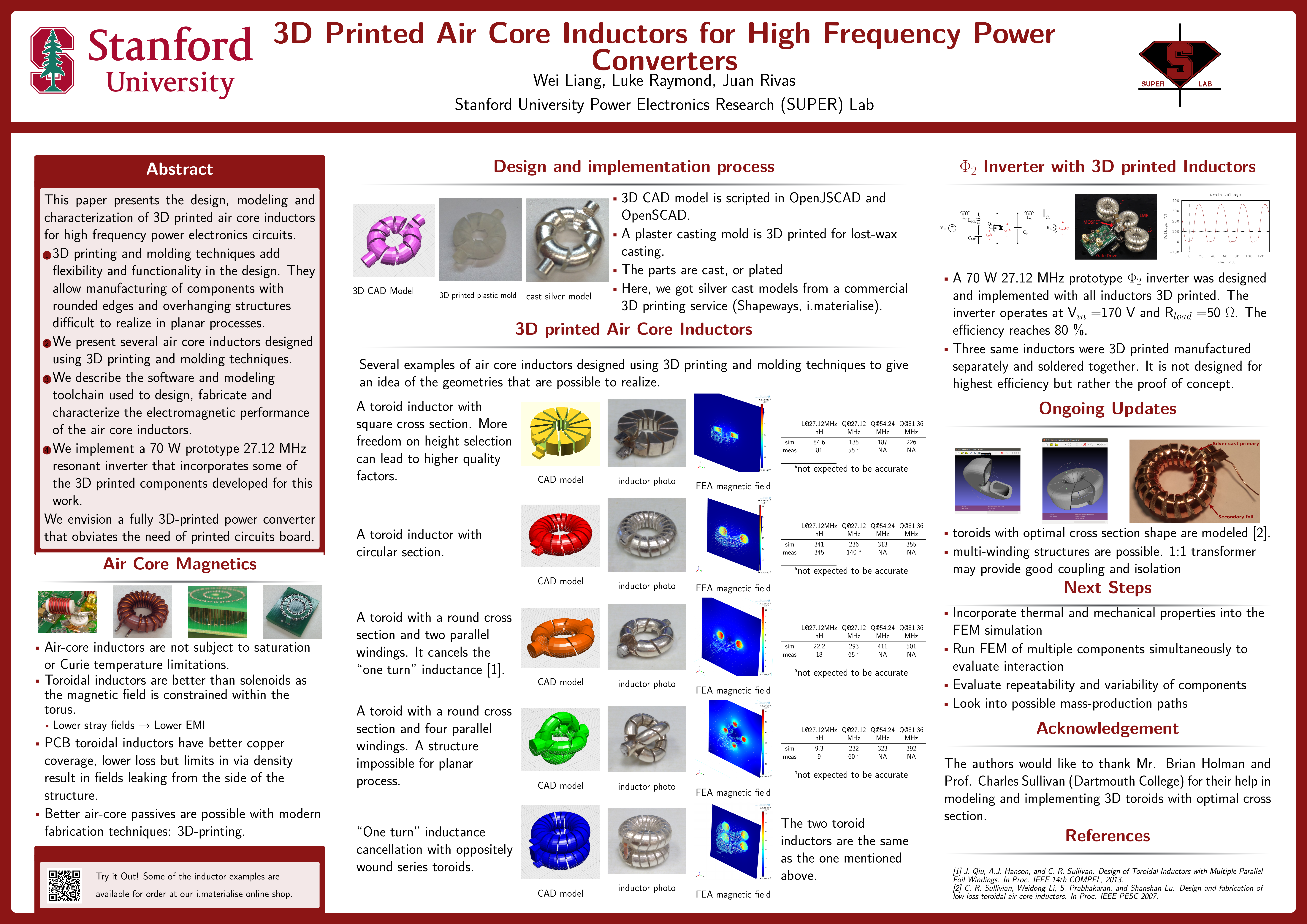 3D Printed Air Core Inductors for High Frequency Power
