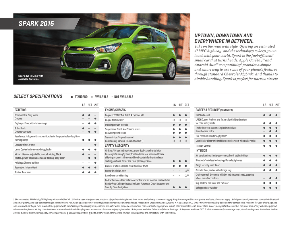 Spark 2016 Chevrolet Spoilers