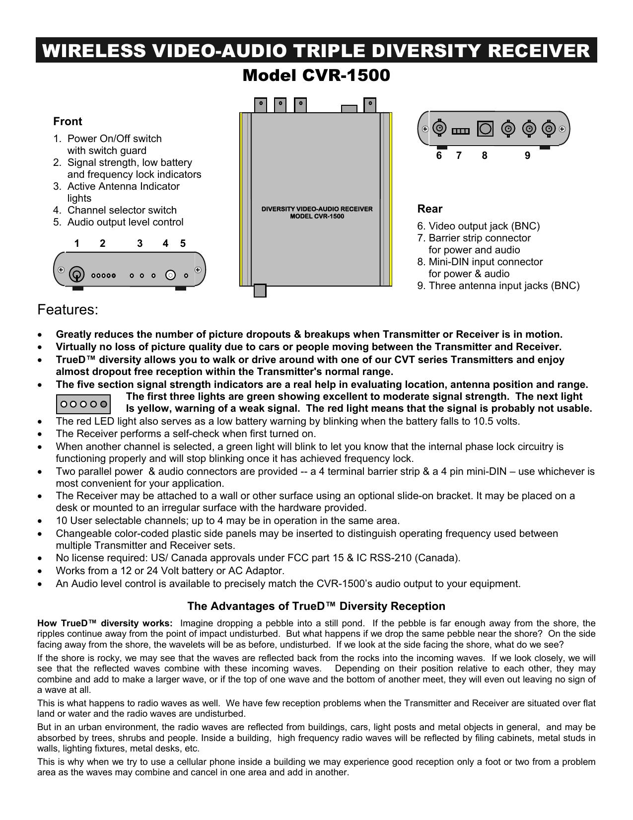 CVR-1500 Video/Audio Diversity Receiver