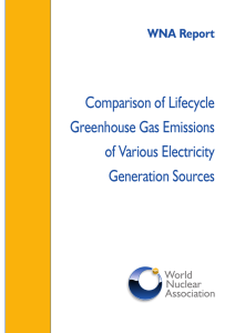 Comparison of Lifecycle Greenhouse Gas Emissions of Various