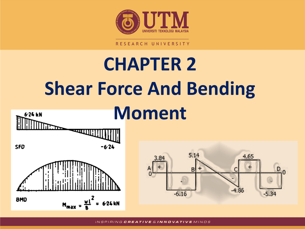 Chapter 2 Shear Force And Bending Moment Example 1 Draw The Diagrams For Beam Show 018264999 602c9b699157cad19b80ecb02d36fd40