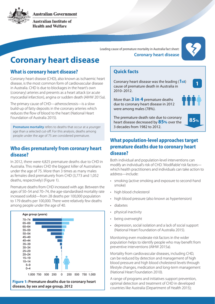 Leading cause of premature mortality in Australia fact sheet