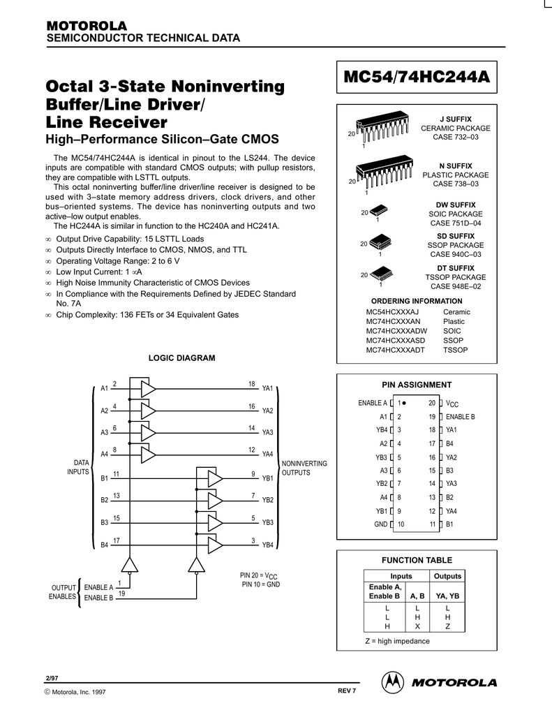 Octal 3-State Noninverting Buffer/Line Driver/ Line Receiver