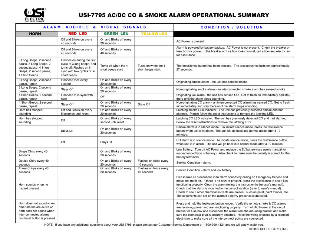 Usi 7795 Operational Summary English Fuse Box Reset