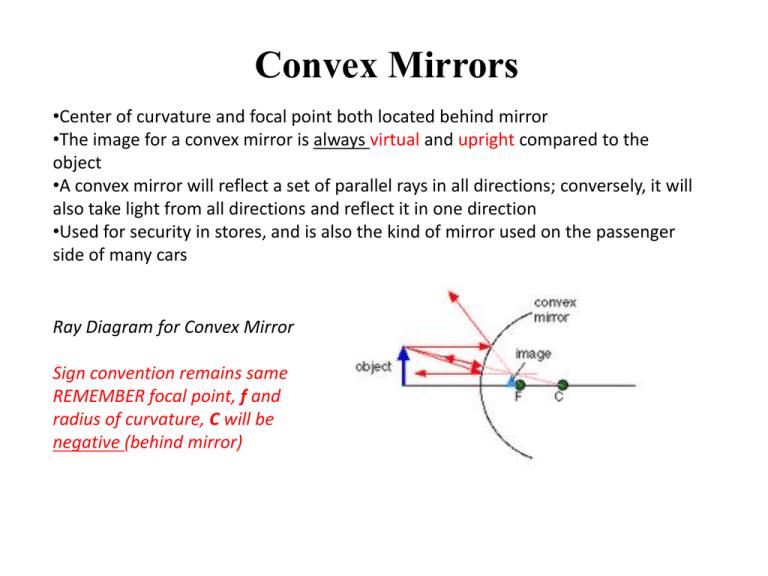 Convex Mirrors, Can Convex Mirrors Magnify