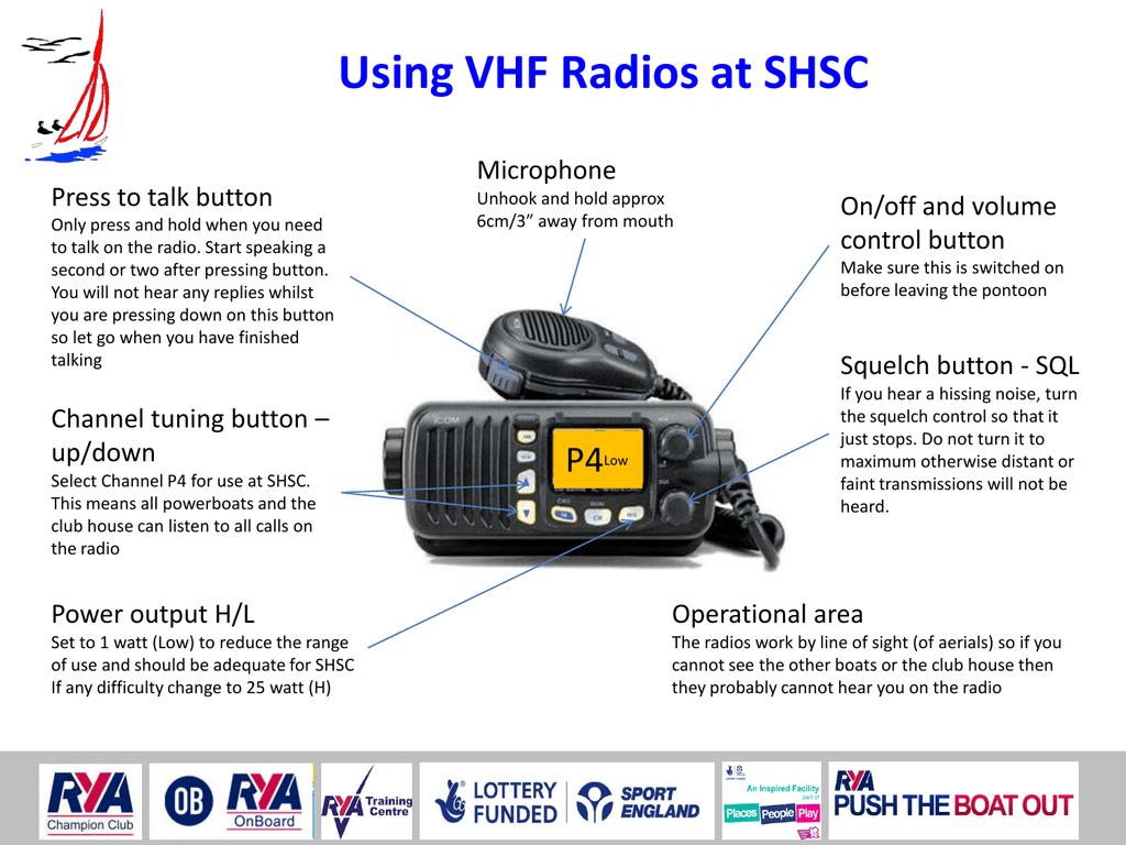 Vhf Radio Operators Instructions