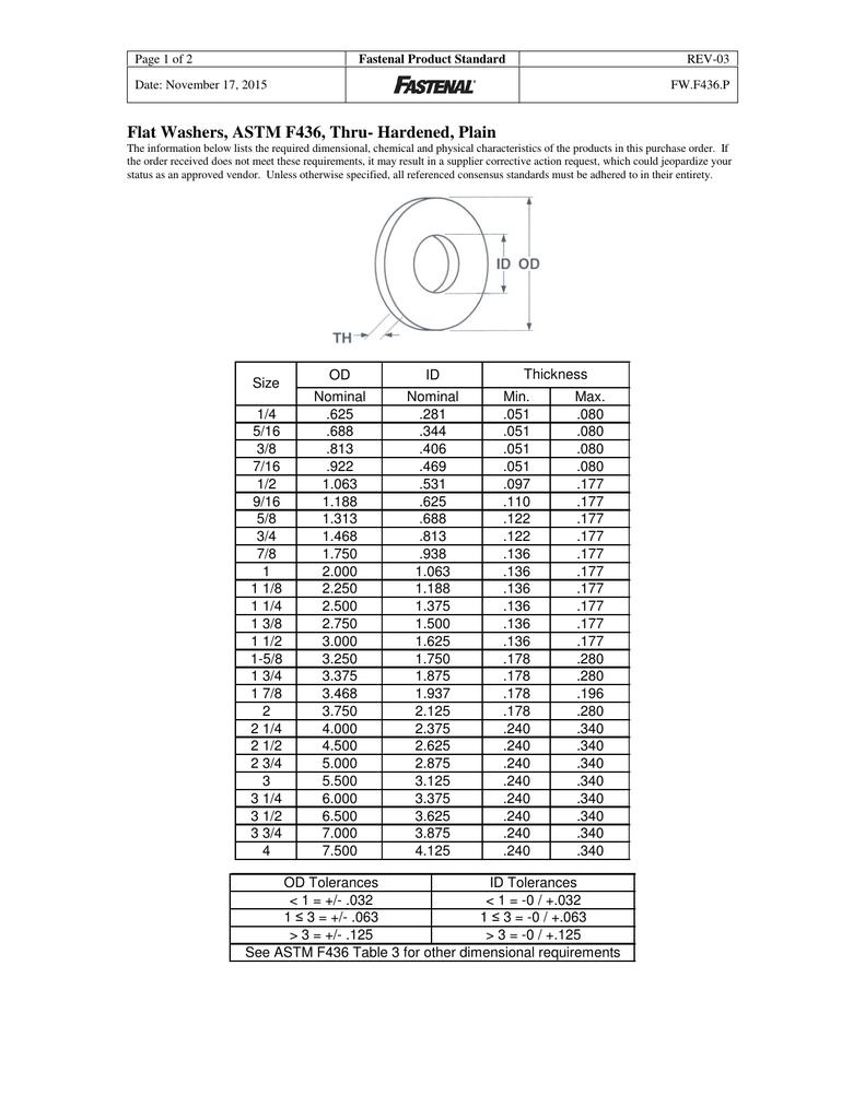 Flat Washers, ASTM F436, Thru- Hardened, Plain