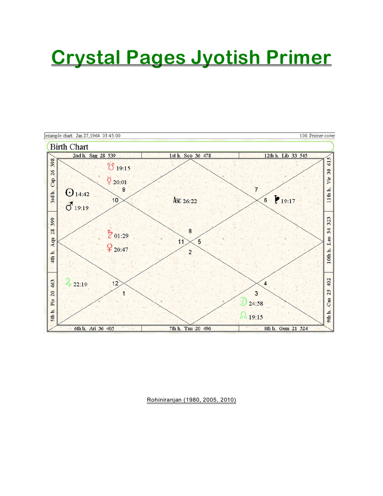 Crystal Pages Jyotish Primer