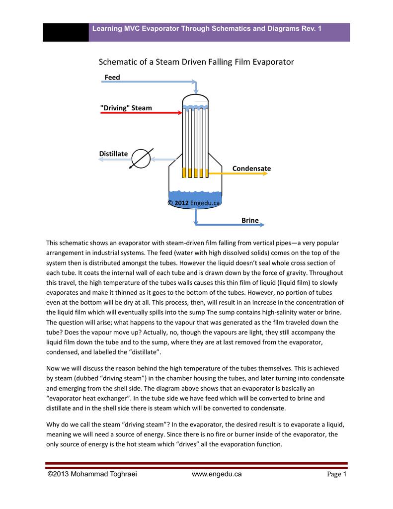 WRG-6251] Evaporator Schematic on