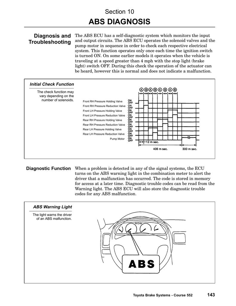 Toyota RAV4 Service Manual: Symptom confirmation and diagnostic trouble code