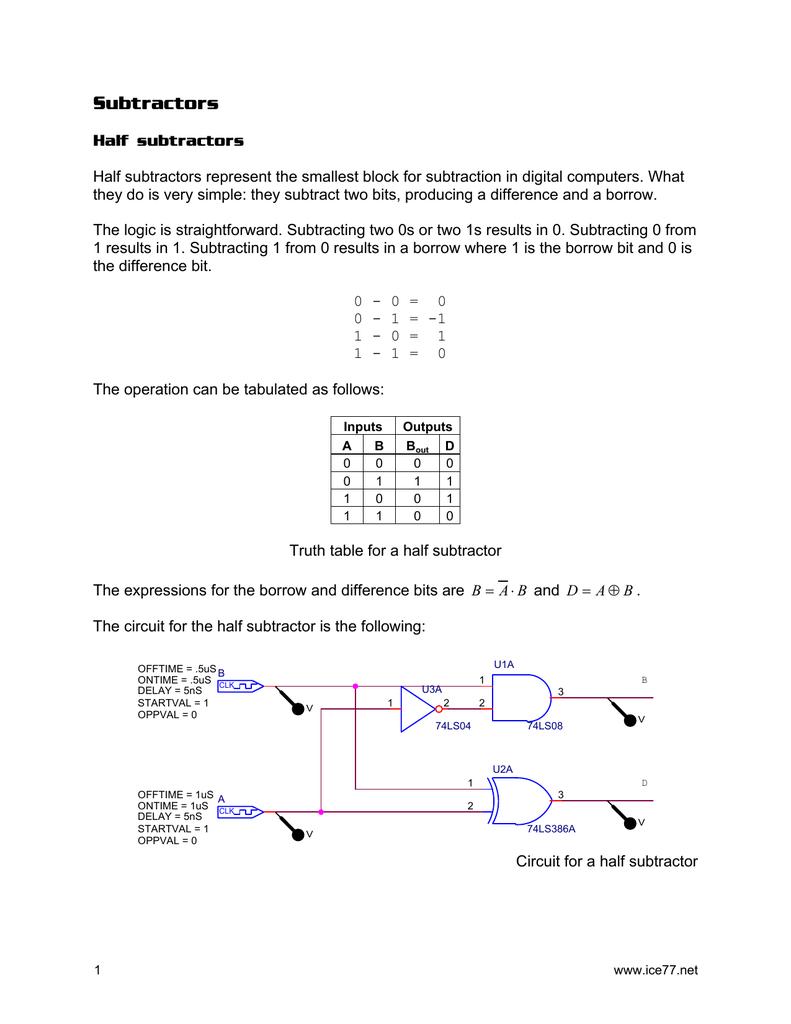 Subtractors Bit Subtractor 018276870 1 3d41a8cfeb682f5fcb1af467e2e72505