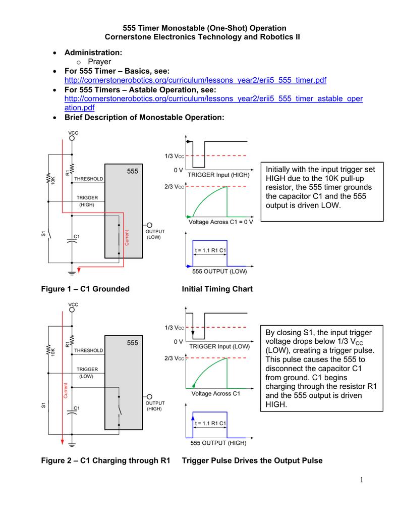 555 Timer Diagram Pdf Karmashares Llc Leveraging Cryptocurrency Ic Circuits Monostableedit