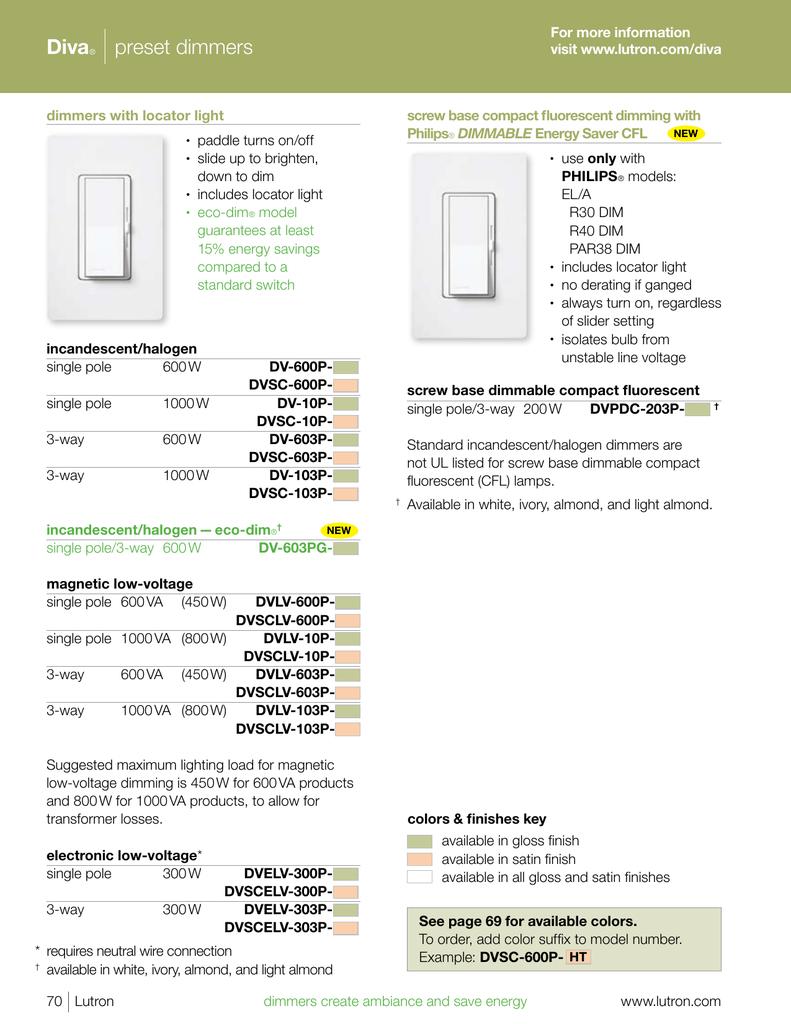 Data Sheet 3 Way Switch Both Down