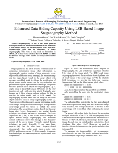 Enhanced Data Hiding Capacity Using LSB-Based