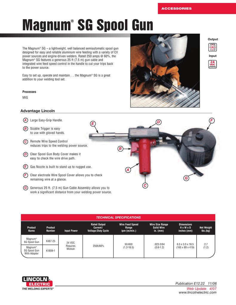 Accessories: Magnum SG Spool Gun