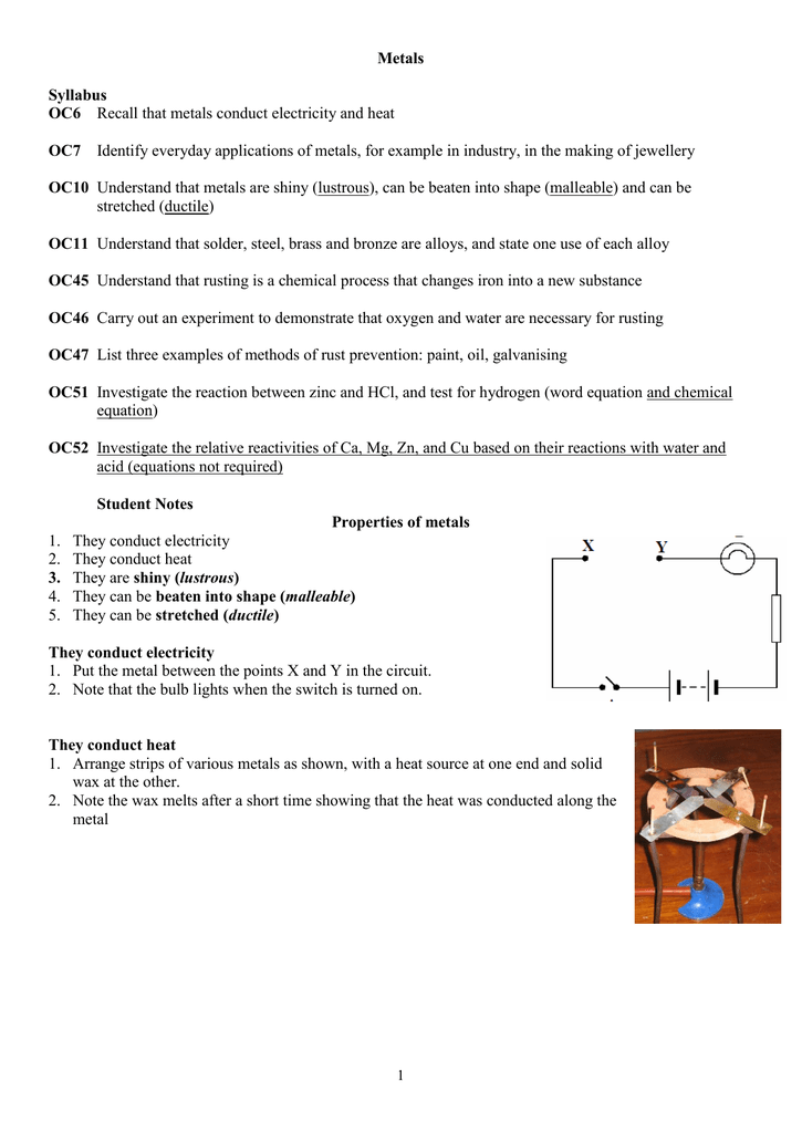Metals Syllabus Oc6 Recall That Metals Conduct Electricity And Heat