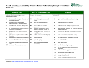 Phase I: Learning Goals and Objectives for Medical Students