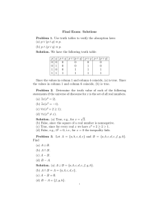 Final Exam: Solutions Problem 1. Use truth tables to verify the