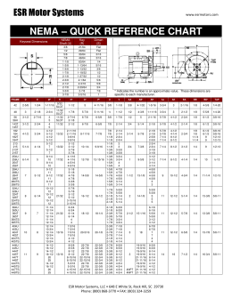 Iec motor frame size chart for Nema motor frame sizes
