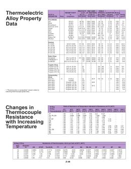 thermocouple lab report