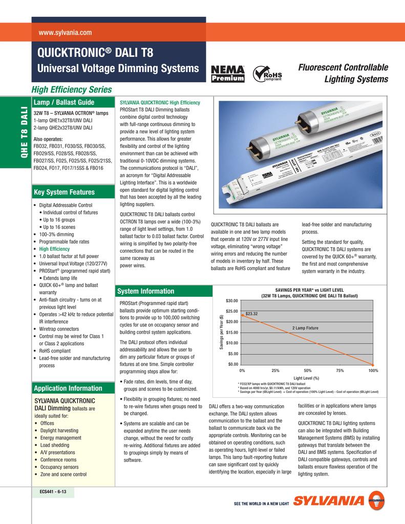 Energy savings ballast cross reference - Energy Savings Ballast Cross Reference 56