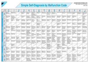 Simple Self-Diagnosis by Malfunction Code