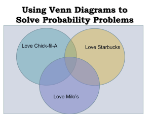 Using Venn Diagrams to Solve Probability Problems