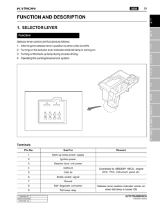 function and description 1. selector lever