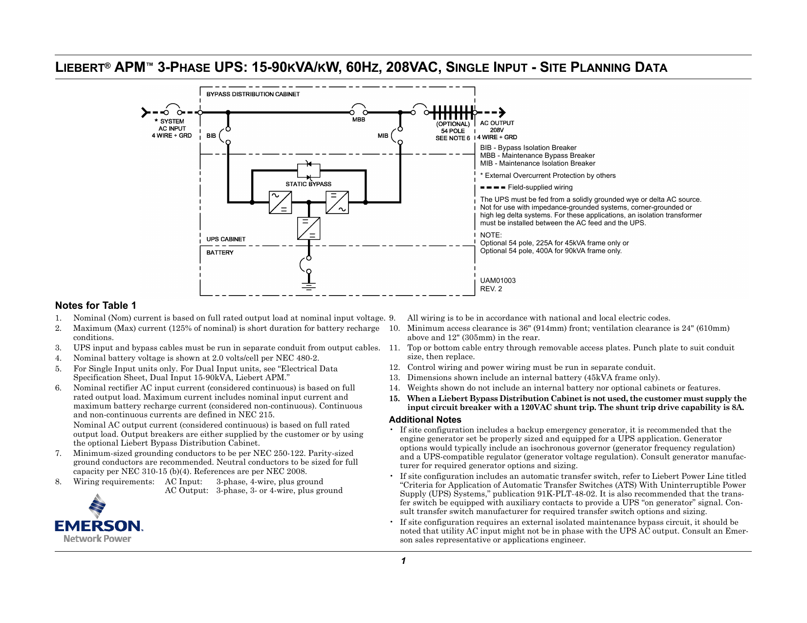 Liebert Apm 3 Phase Ups 15 90kva Kw 60hz 208vac Bypass Switch Wiring Diagram