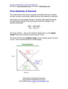 Price Elasticity of Demand - New Paradigm in Economics Byrne