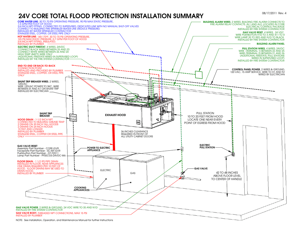 24v core total flood protection installation summary  Wire Pull Station Wiring Diagram on
